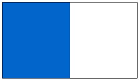 bielo-modrá